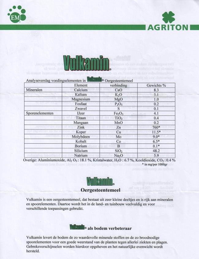 valkamin_mineralenlijst